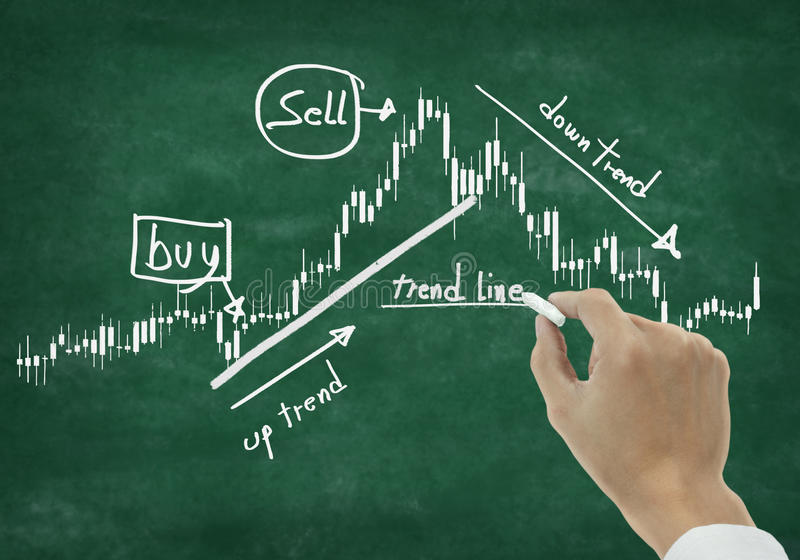 Chalkboard with stock market chart royalty free stock photos