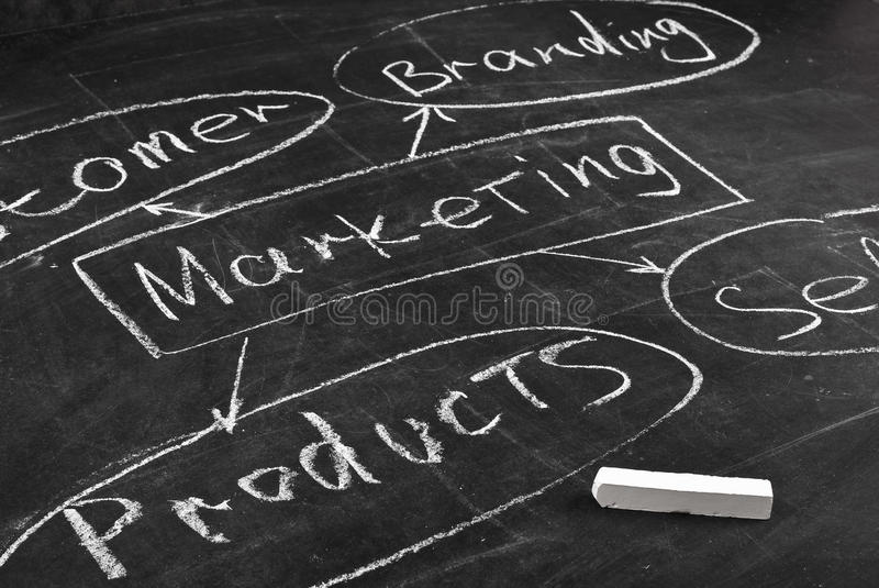 Download Chalkboard With Strategy Diagram Stock Image - Image: 14665159