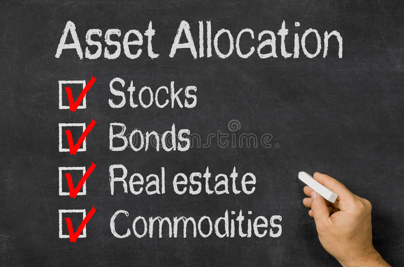 Chalkboard with the text Asset Allocation. Blackboard with the text Asset Allocation royalty free illustration