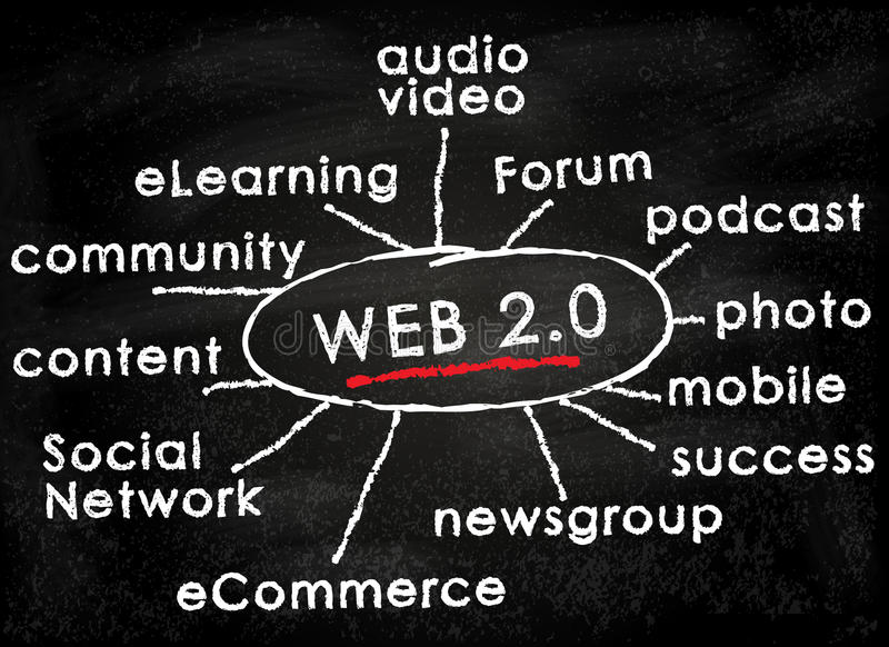 Chalkboard_WEB2.0_concept vector illustratie