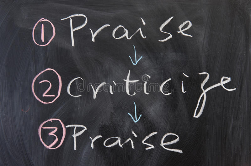 Chalkboard writing - criticize. Chalkboard writing - concept of how to criticize royalty free stock photos