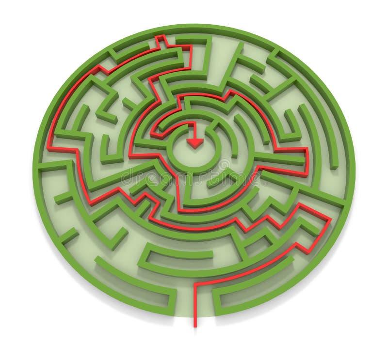 Arrow towards goal. Round maze. Green wall. 3D rendering. royalty free illustration