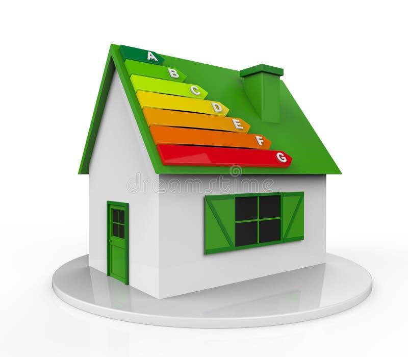 Chambre avec des niveaux de rendement énergétique illustration de vecteur
