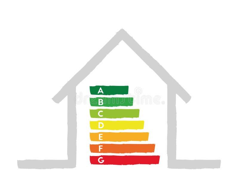 Chambre et concept d'estimation de rendement énergétique illustration libre de droits