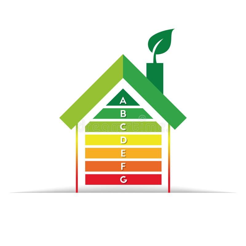 Chambre et concept de rendement énergétique illustration stock