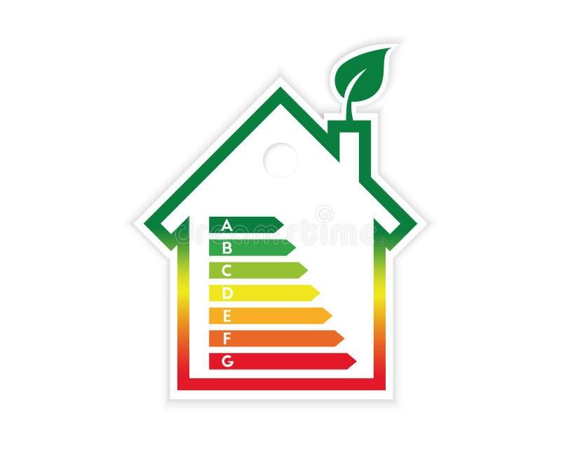 Chambre et label de rendement énergétique illustration stock