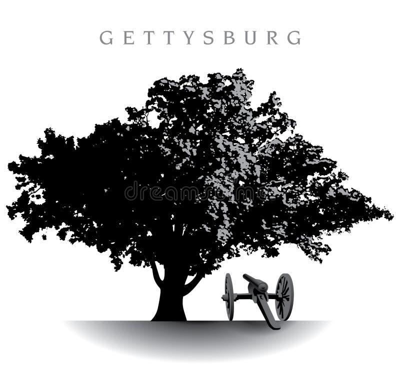 Champ de bataille de Gettysburg illustration stock