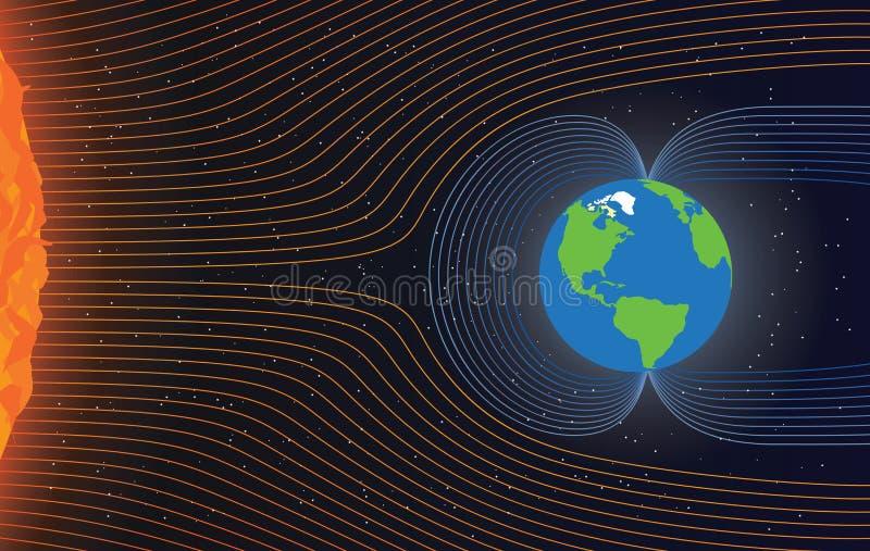 Champ magnétique de la terre illustration stock