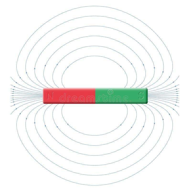 Champ magnétique de magnétisme illustration stock
