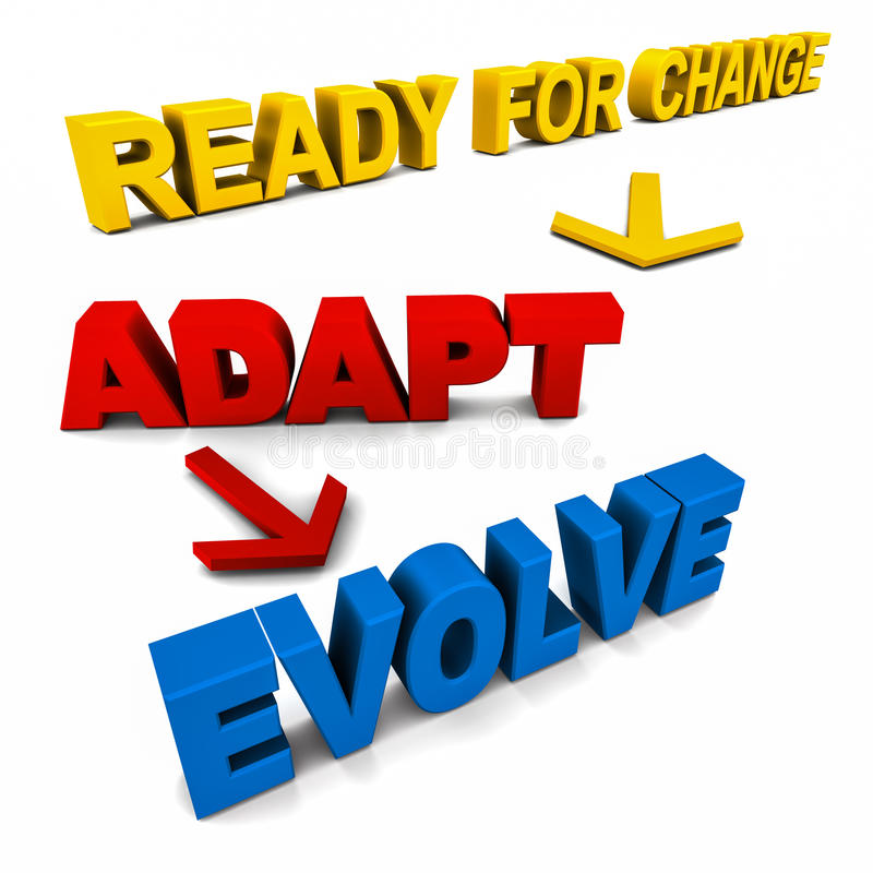 Change. Ready for change, then adapt and finally evolve, change concept with these words on white background, colorful text vector illustration