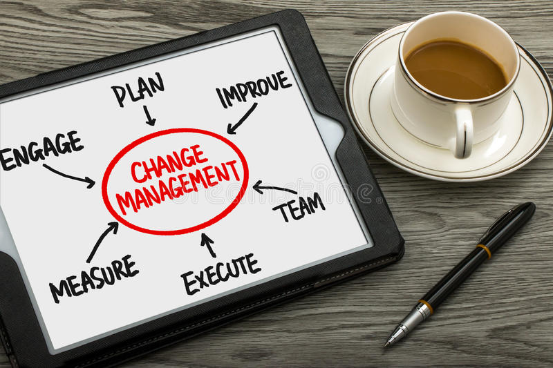 Change management flowchart hand drawing on tablet pc stock images