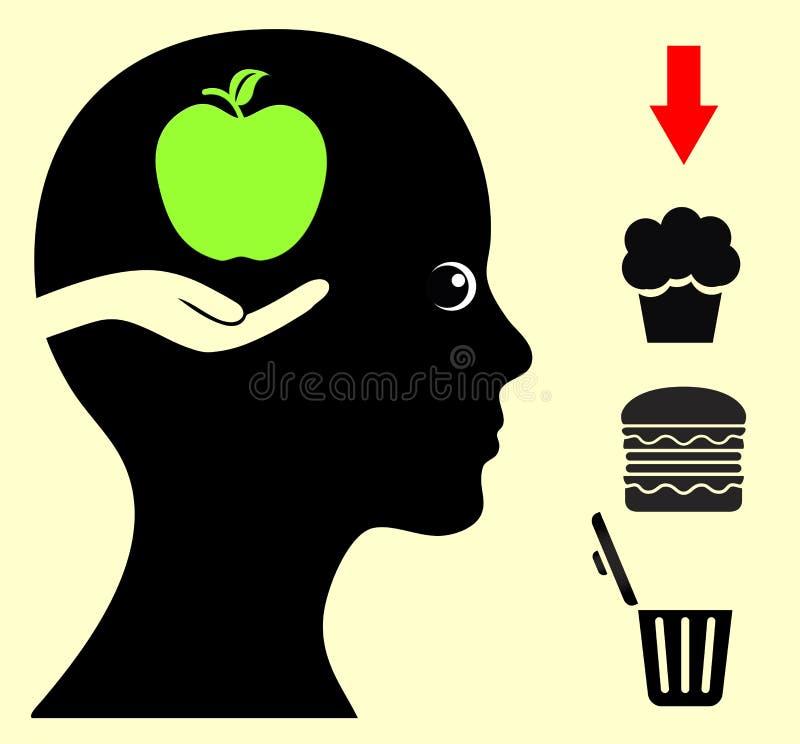 Change your Food Habits stock illustration