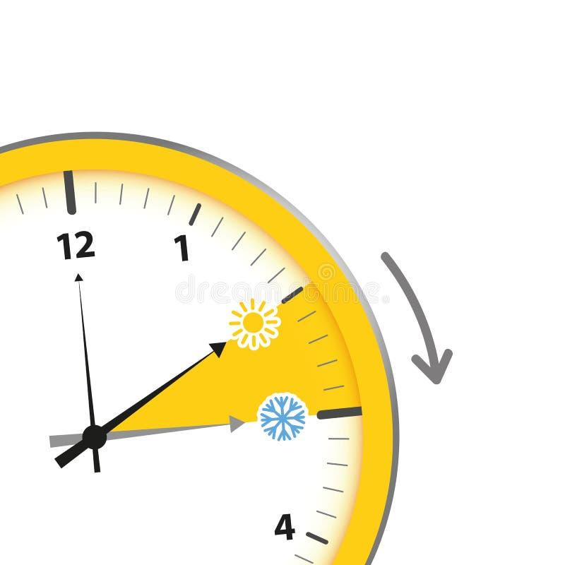 Changement d'heure d'été d'horloge avec le soleil et le flocon de neige illustration libre de droits