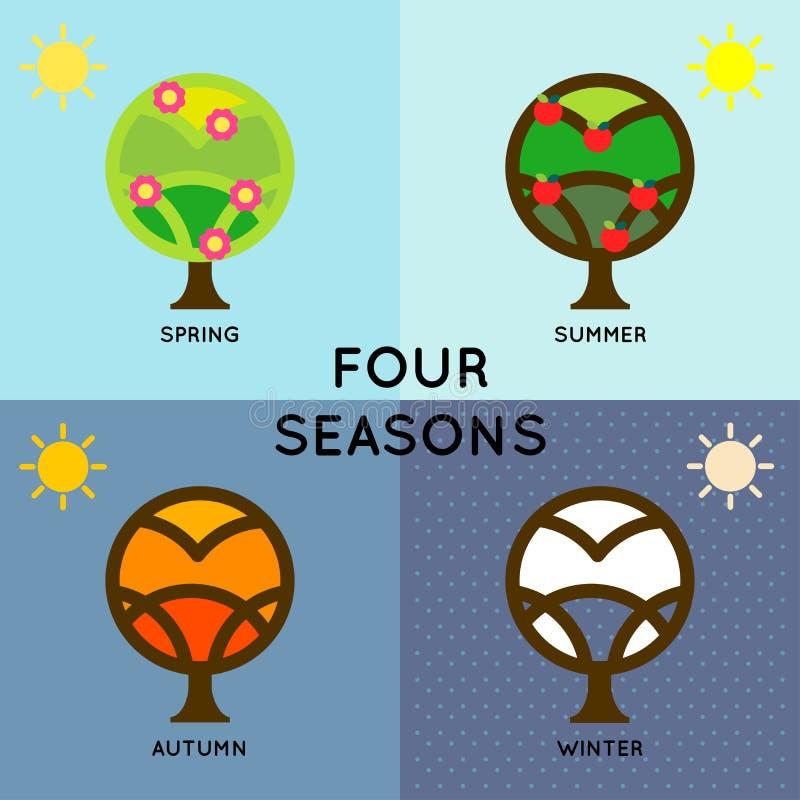 Changement de saison illustration libre de droits