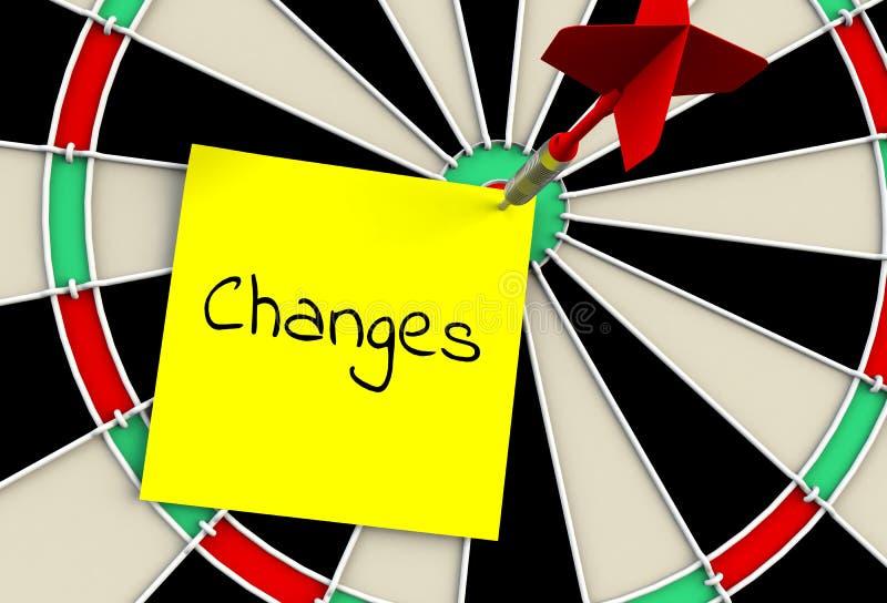 Changements, message sur le panneau de dard illustration libre de droits