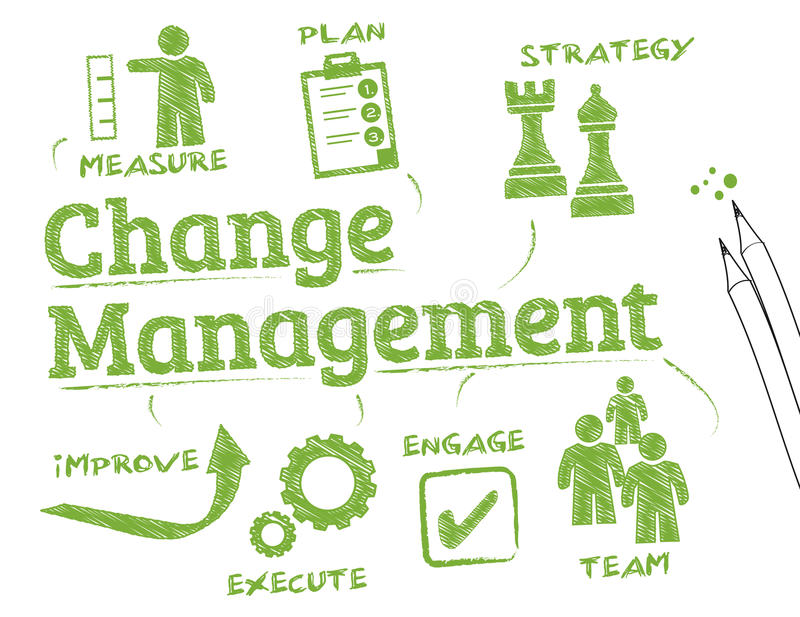 Changez le management illustration de vecteur