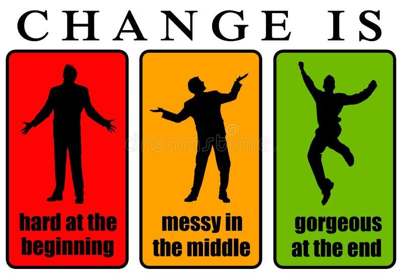 Changez le processus illustration libre de droits