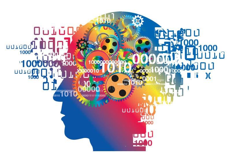 Chaos w głowie, burnout syndrom ilustracji
