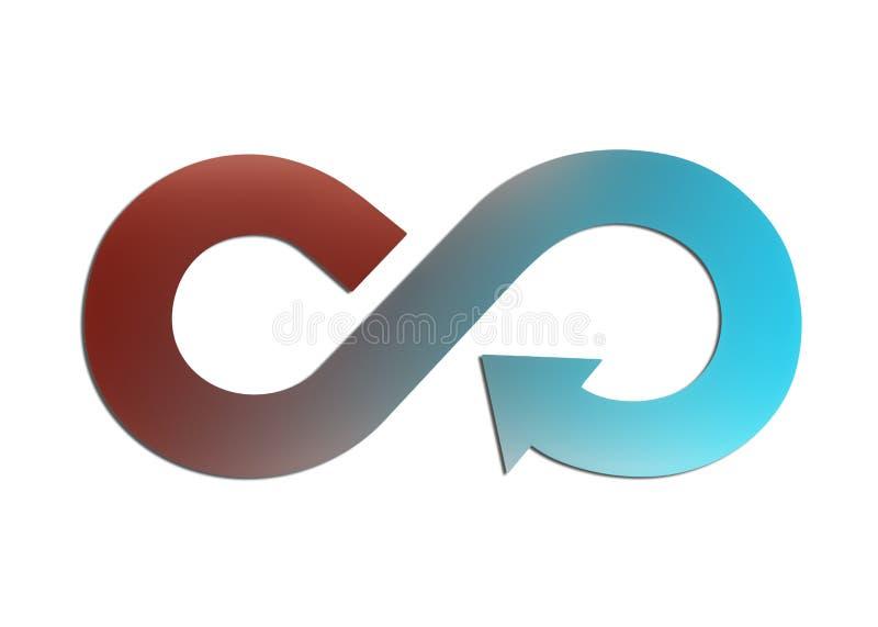 Chapa metálica na infinidade da seta que recicla o símbolo, ilustração 3D ilustração do vetor