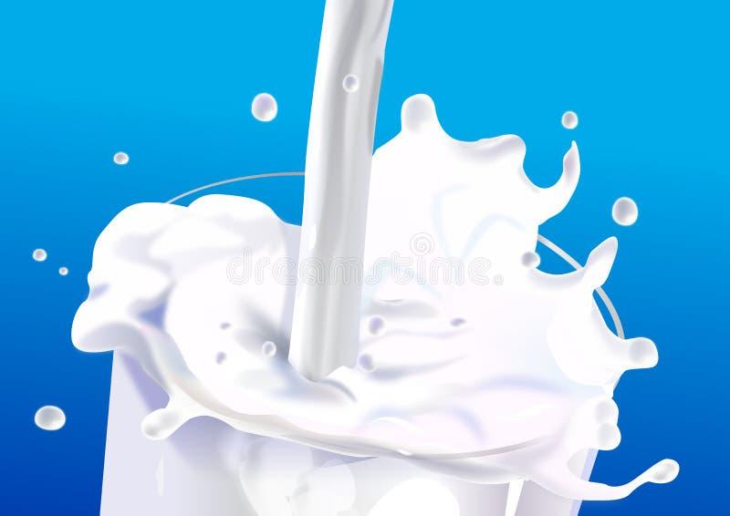 Chapoteo de la leche libre illustration