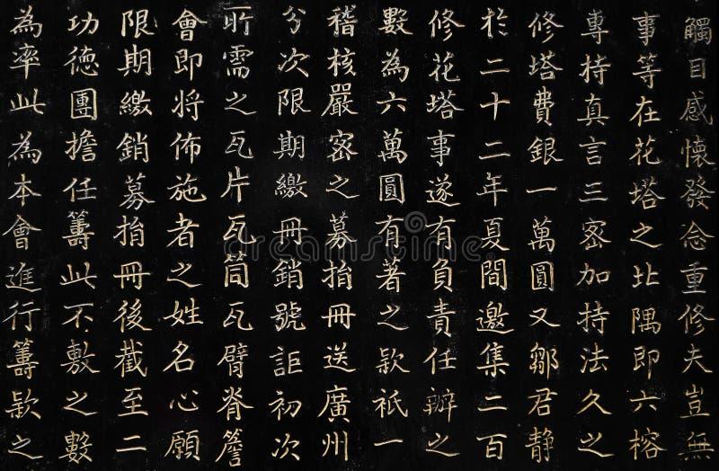 charakterów chińczyka zakończenie fotografia stock