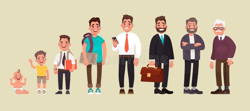 Charakter mężczyzna w różnych wiekach Dziecko, dziecko, nastolatek, dorosły, starsza osoba Etap życia ilustracji