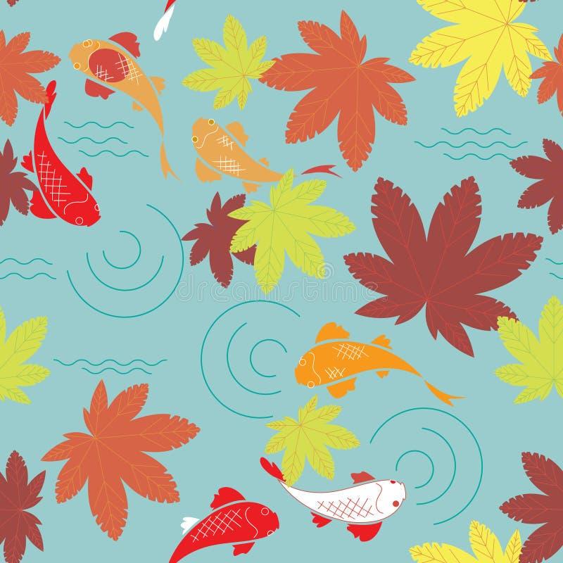Charca de Autumn Japanese inconsútil ilustración del vector