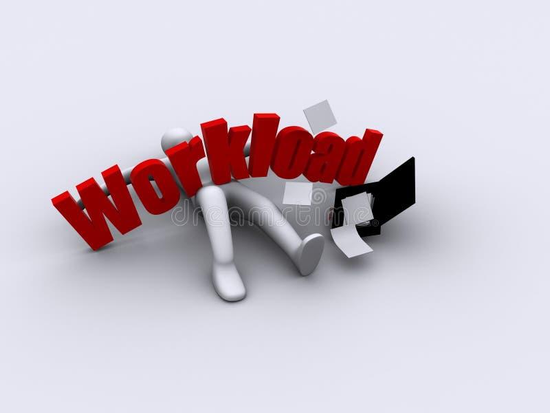 Charge de travail illustration libre de droits