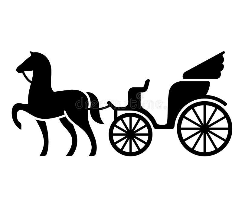 Chariot hippomobile de vintage illustration de vecteur