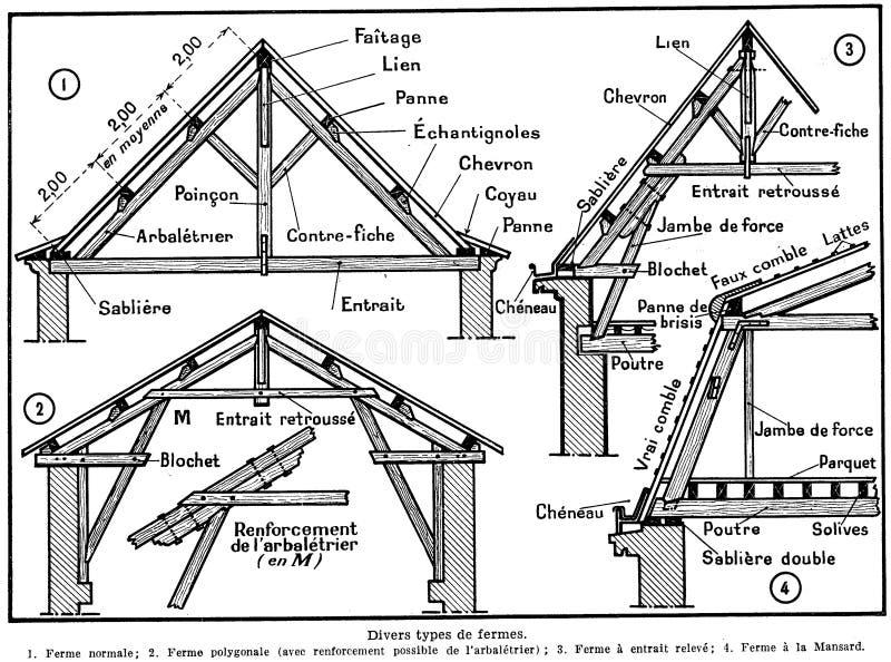 Charpente-fermes-1 Free Public Domain Cc0 Image