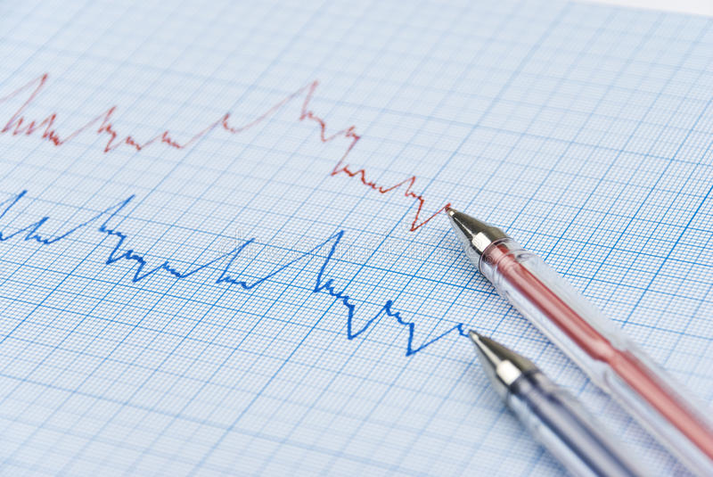Chart. Financial chart shows a graph in two colors red and blue with two pens made on millimeter paper,selective focus royalty free stock photography