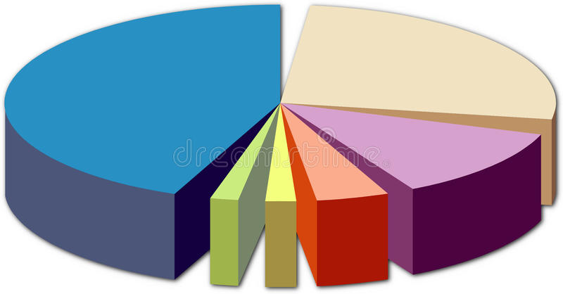 Chart. Colourfull graphic chart, elevated pie royalty free illustration