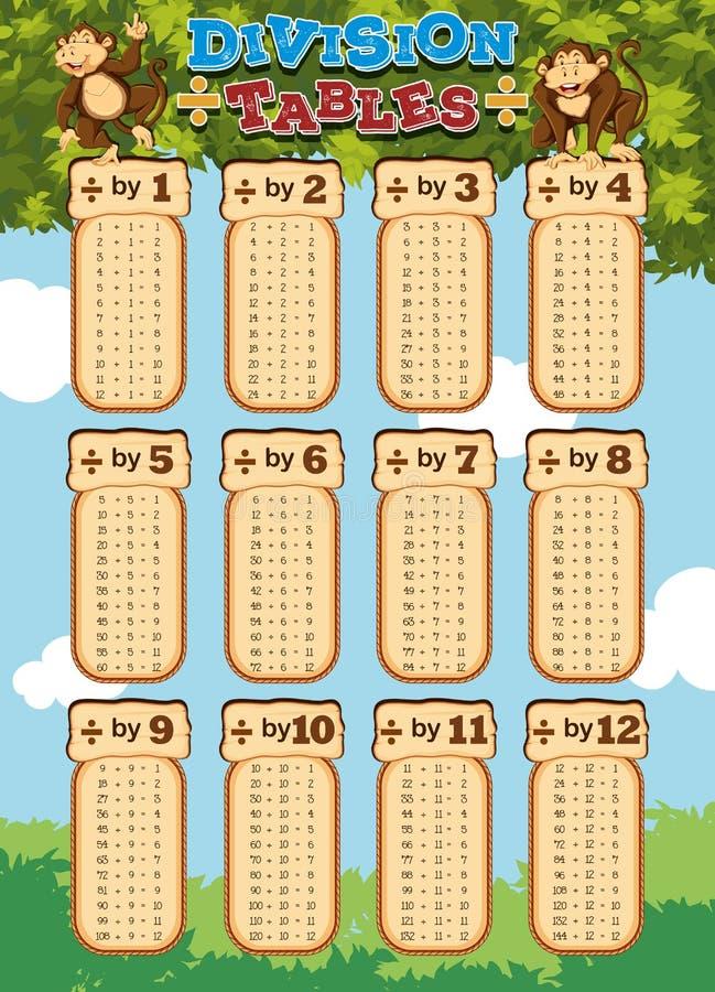 Chart design for division tables. Illustration royalty free illustration