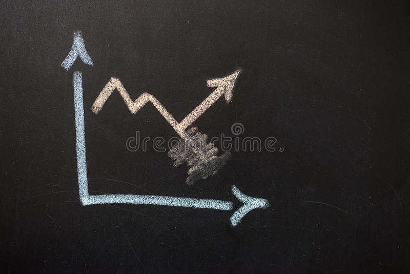Chart drawn on a board. royalty free stock image