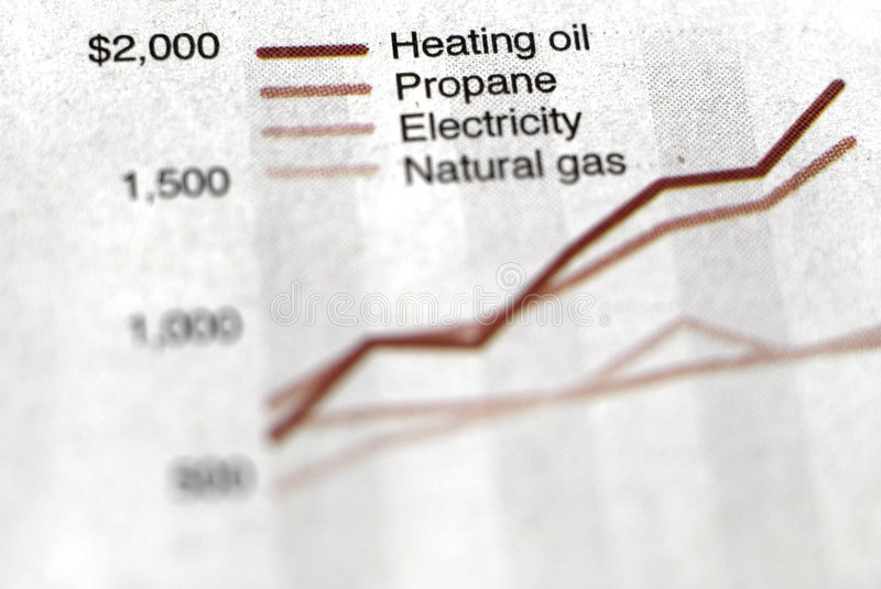 Chart of Energy Use. Closeup of newspaper clipping with chart of energy usage stock photography