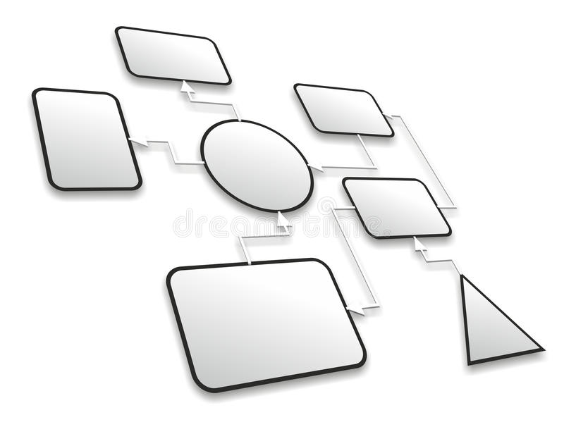 Chart. Illustration of a flow chart for a project royalty free illustration