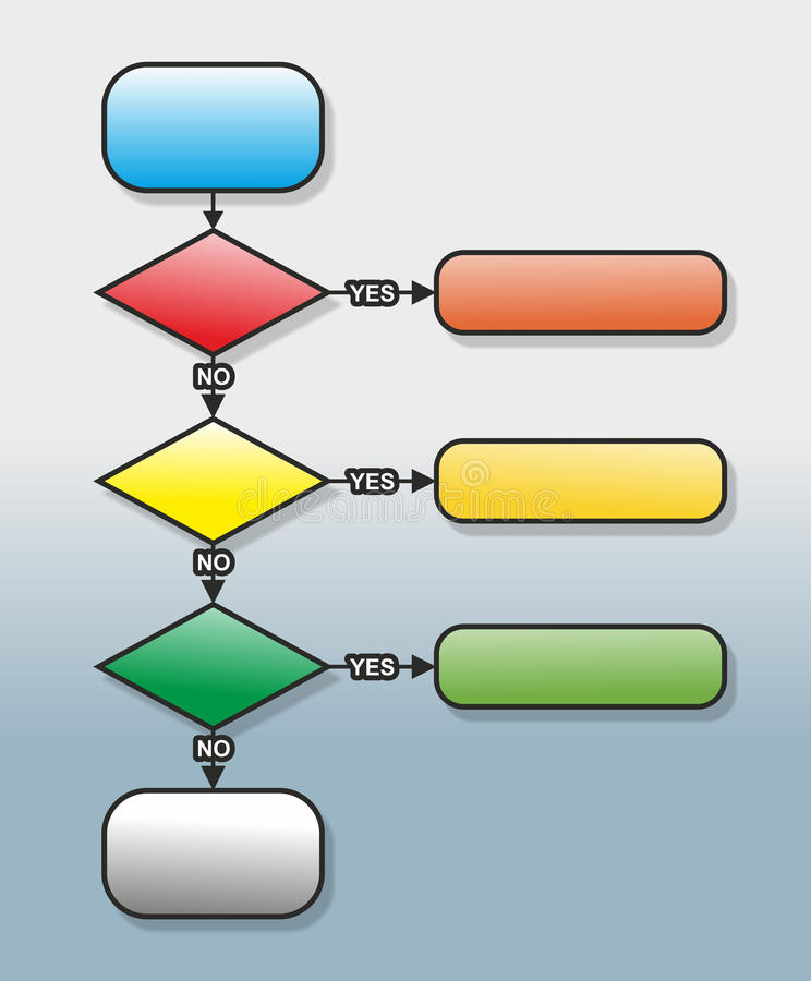 Chart. Illustration of a flow chart for a project stock illustration