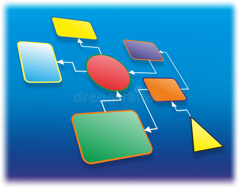 Chart. Illustration of a flow chart for a project vector illustration