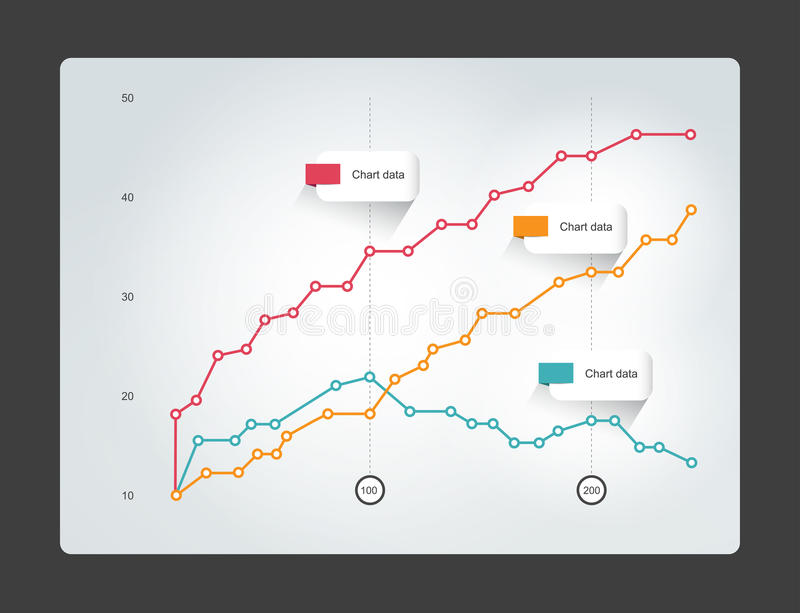 Chart for infographics. Lined graph royalty free illustration