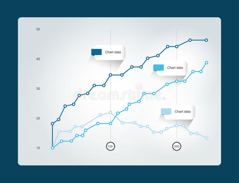 Chart for infographics. Lined graph vector illustration