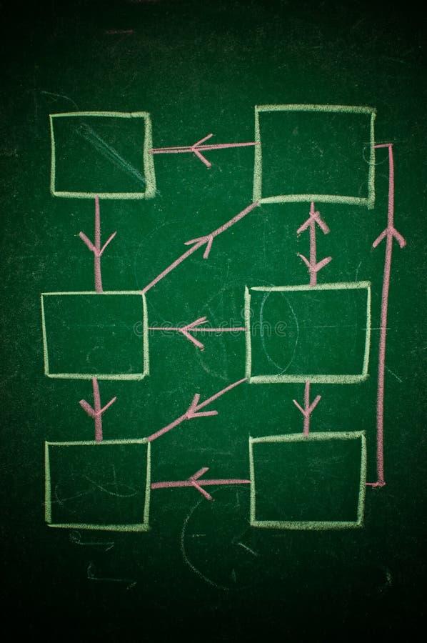 Free Chart On Green Chalkboard Stock Photos - 26694203