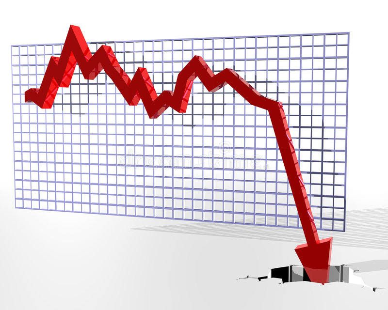 Chart showing bad things. Illustration of a graph where the figures suddenly fall through the floor