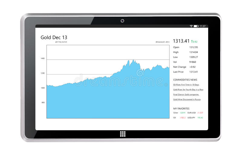 Chart on smartphone. Stock market chart on modern touch screen tablet pc, isolated on white stock illustration