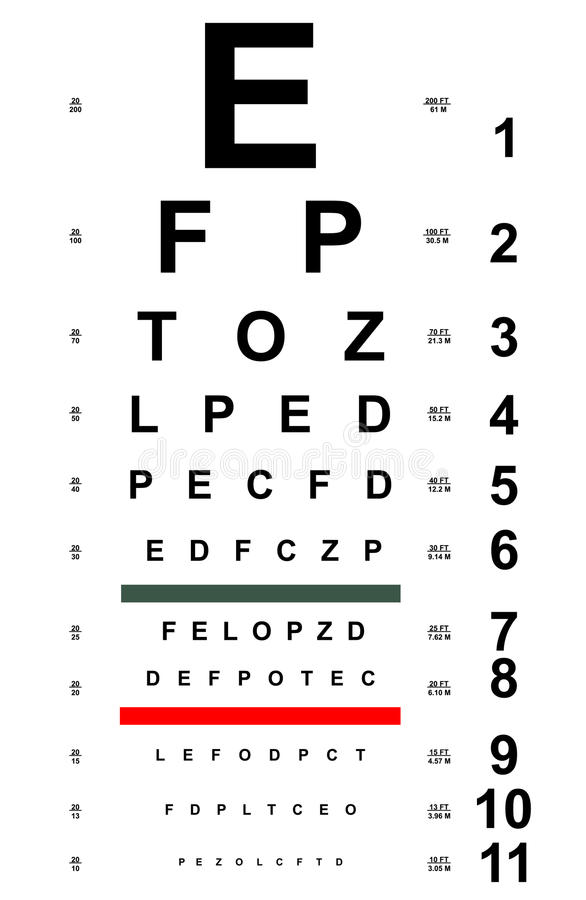 Chart Test for eyes. Chart Test table with letters for eye examination. Eye chart test for ophthalmologist doctor royalty free illustration