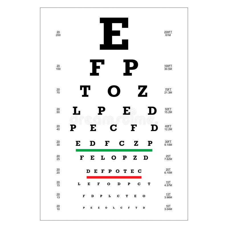 Chart Test table with letters for eye examination. Eye chart test for ophthalmologist doctor. Stock vector chart test table isolated, available eps10 stock illustration