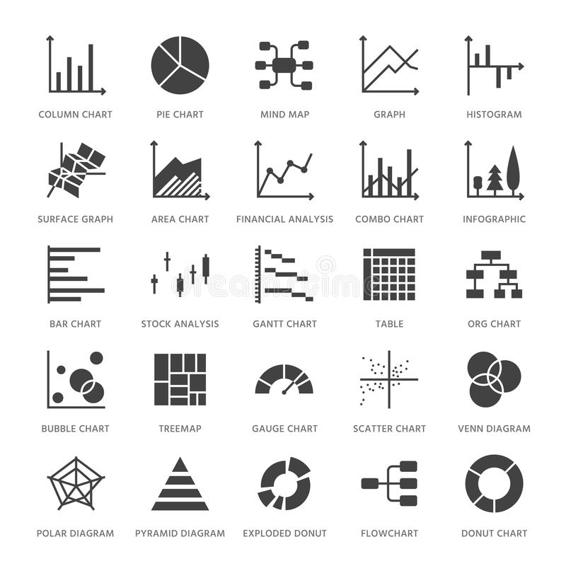 Chart types flat glyph icons. Line graph, column, pie donut diagram, financial report illustrations, infographic. Signs. For business statistic, data analysis royalty free illustration