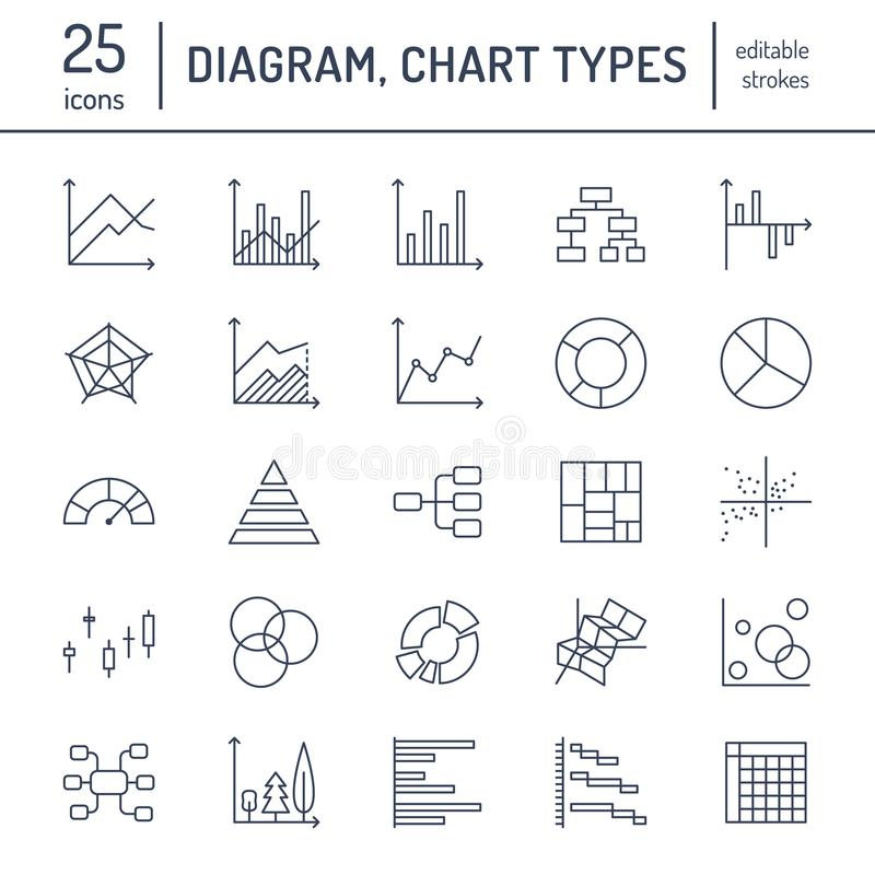 Chart types flat line icons. Linear graph, column, pie donut diagram, financial report illustrations, infographic. Thin stock illustration