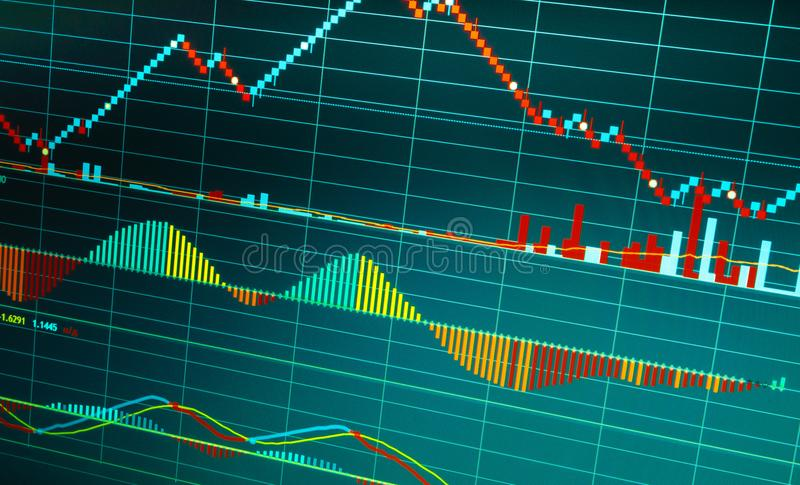 Charts of financial instruments with various type of indicators stock illustration