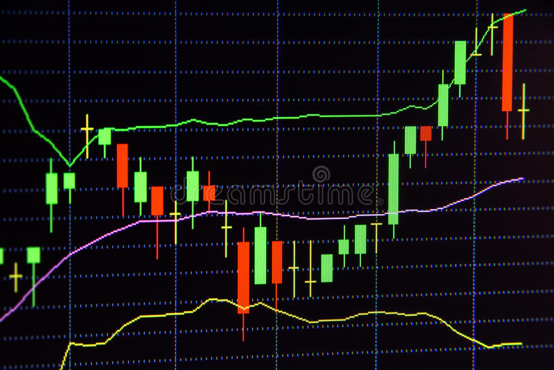 Charts of financial instruments with various type of tools and indicators stock illustration