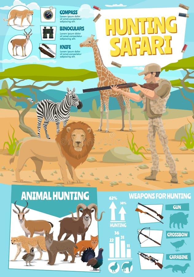 Chassant le safari, équipement de chasseur infographic illustration stock